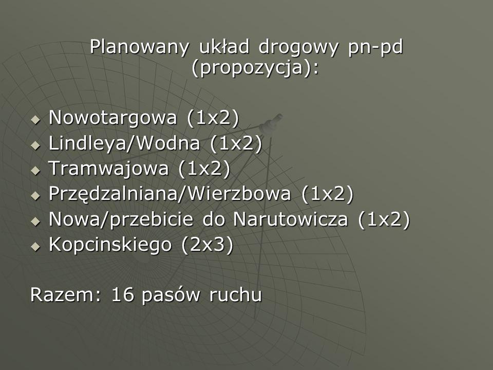 Planowany układ drogowy pn-pd (propozycja):