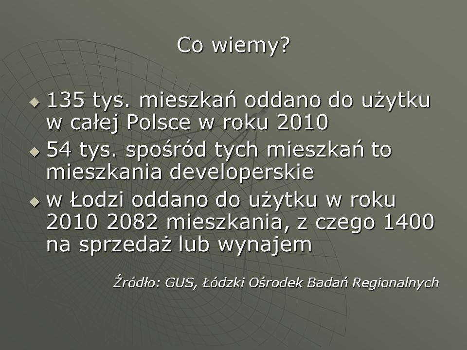 135 tys. mieszkań oddano do użytku w całej Polsce w roku 2010