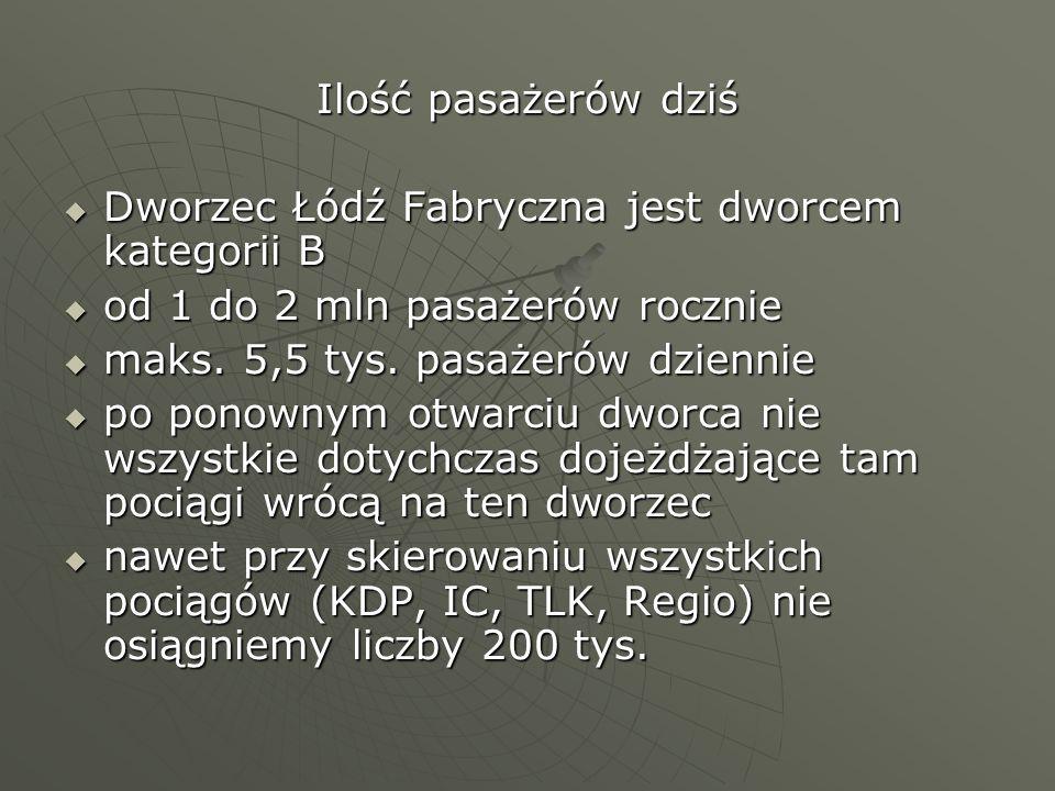 Ilość pasażerów dziś Dworzec Łódź Fabryczna jest dworcem kategorii B. od 1 do 2 mln pasażerów rocznie.