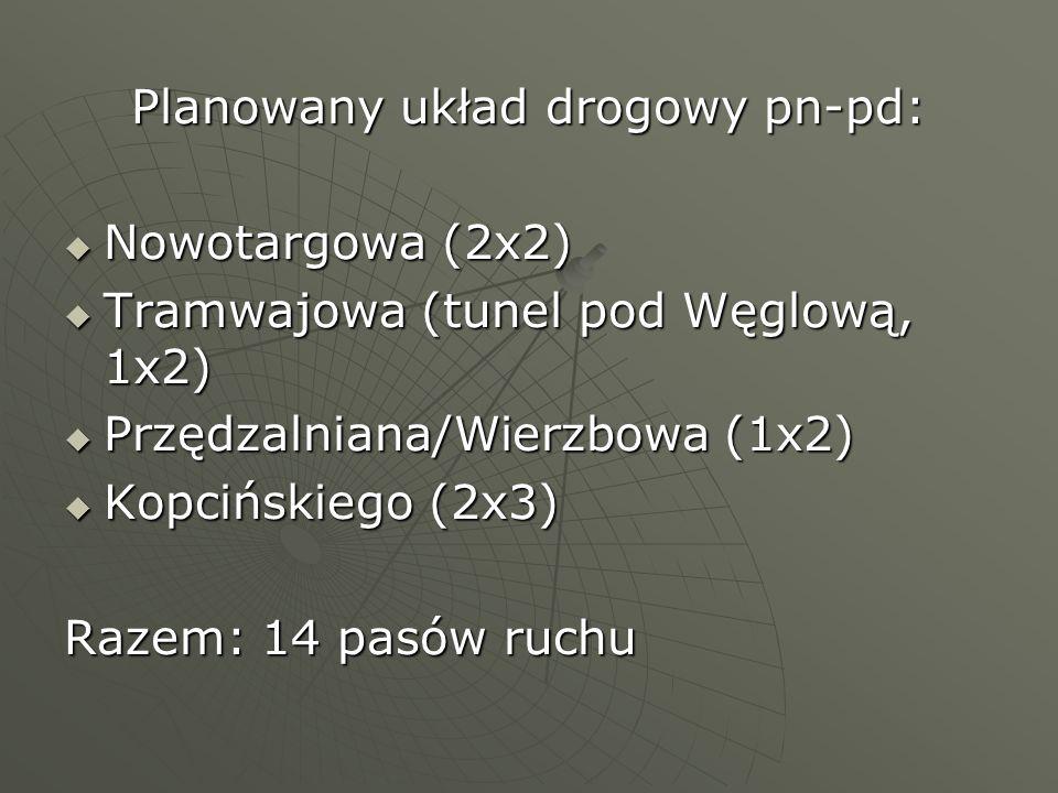 Planowany układ drogowy pn-pd: