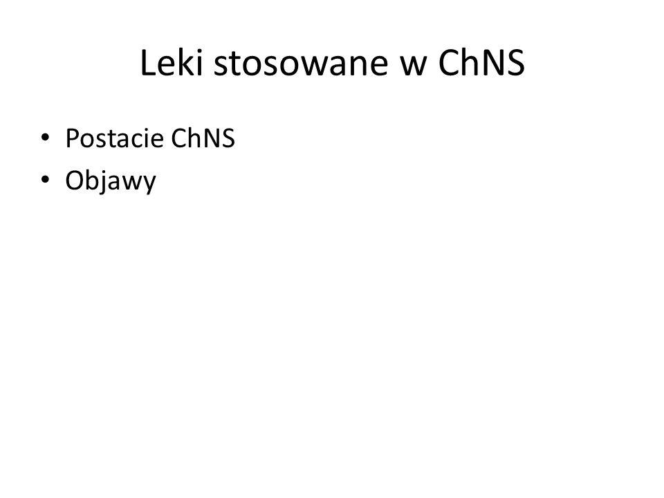 Leki stosowane w ChNS Postacie ChNS Objawy