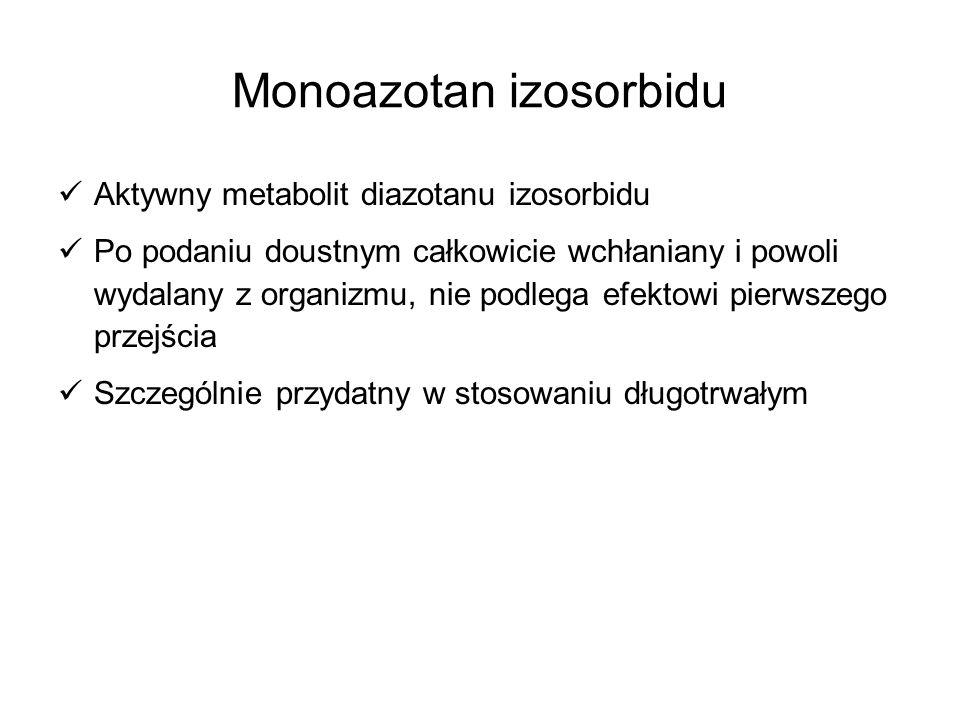 Monoazotan izosorbidu