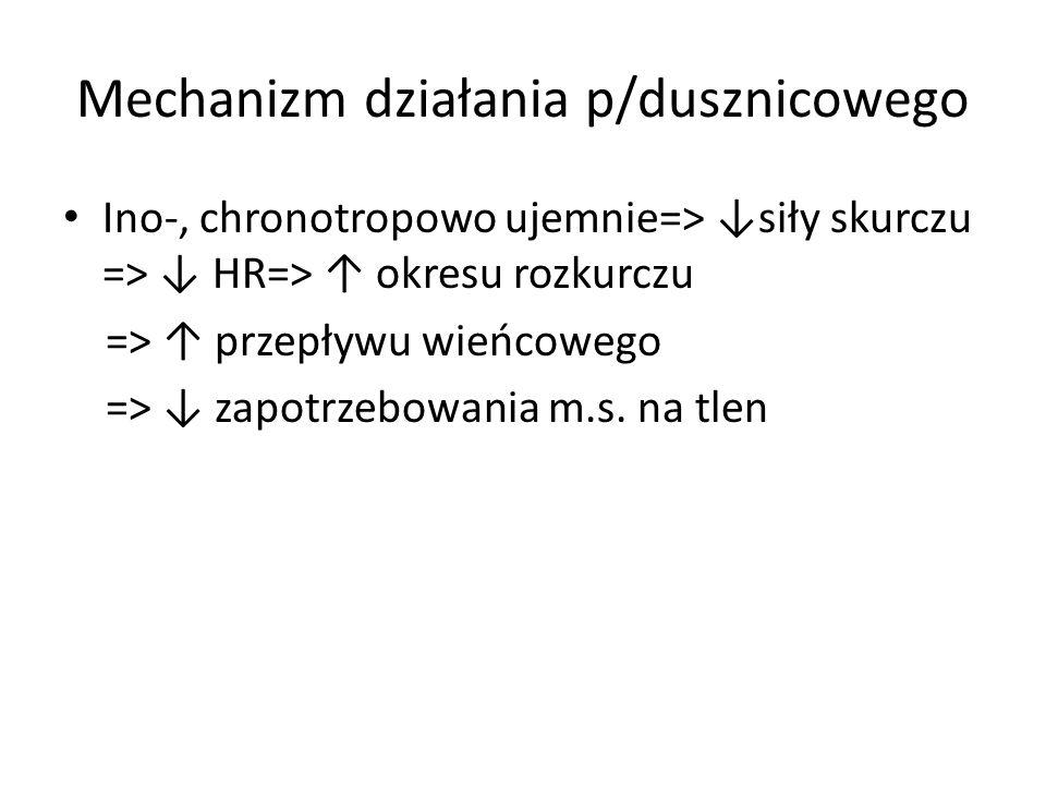 Mechanizm działania p/dusznicowego