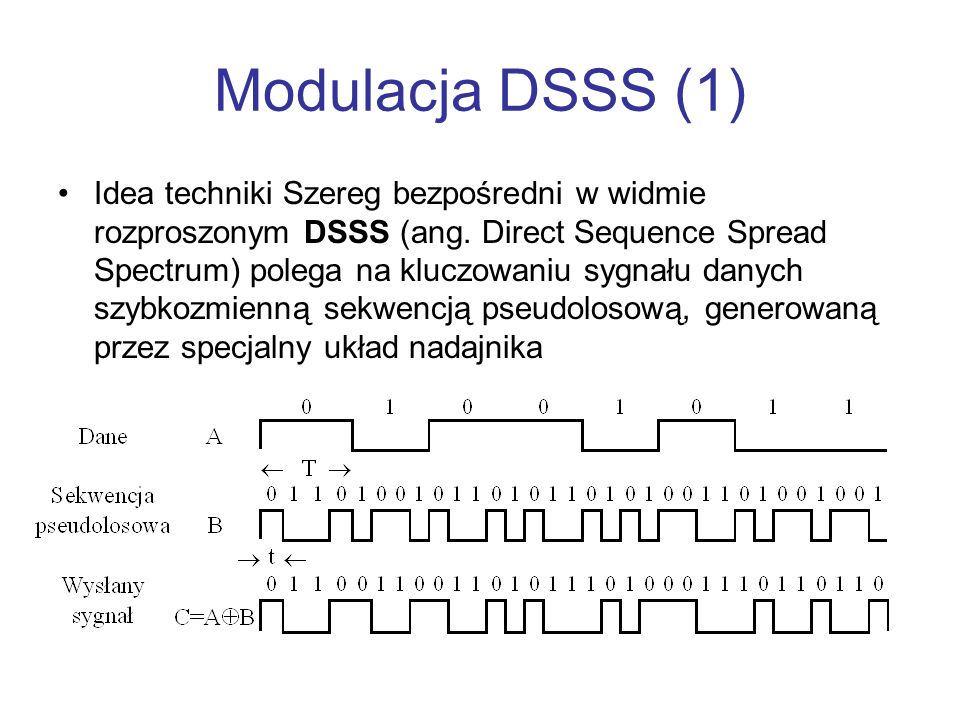 Modulacja DSSS (1)