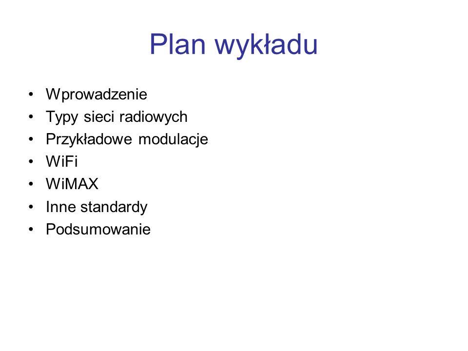 Plan wykładu Wprowadzenie Typy sieci radiowych Przykładowe modulacje