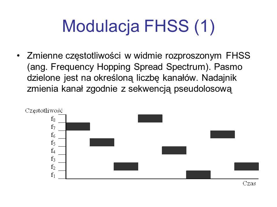 Modulacja FHSS (1)