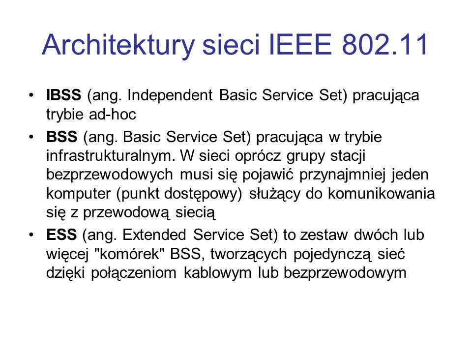 Architektury sieci IEEE 802.11