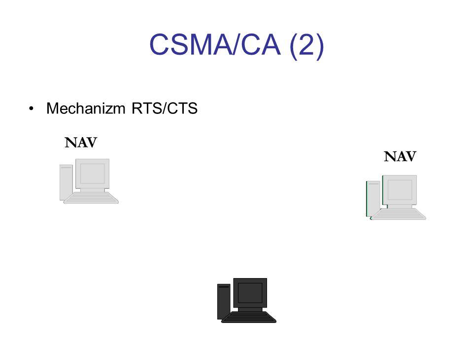 CSMA/CA (2) Mechanizm RTS/CTS NAV NAV RTS RTS RTS RTS CTS CTS CTS CTS