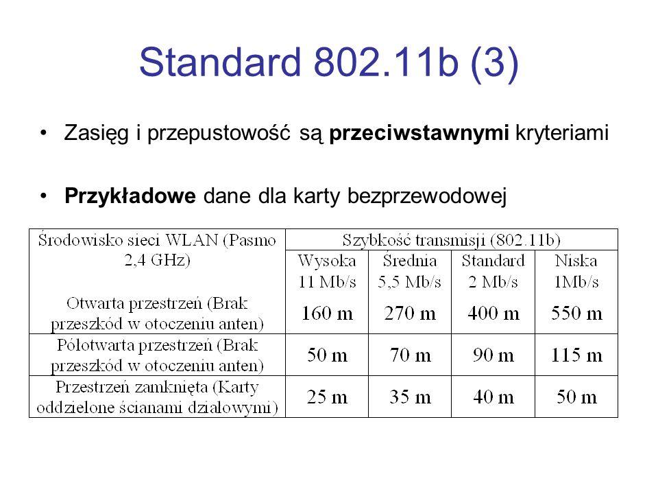 Standard 802.11b (3) Zasięg i przepustowość są przeciwstawnymi kryteriami.