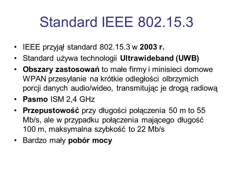 Standard IEEE 802.15.3 IEEE przyjął standard 802.15.3 w 2003 r.