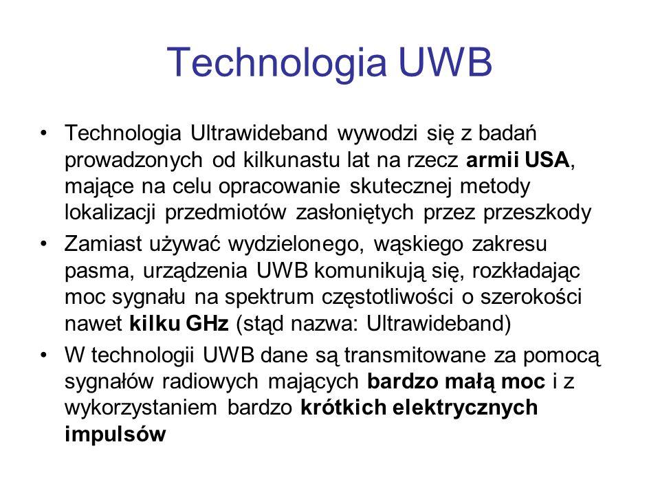 Technologia UWB