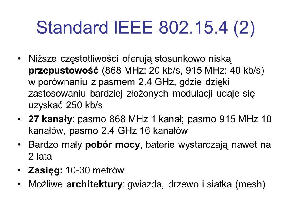 Standard IEEE 802.15.4 (2)