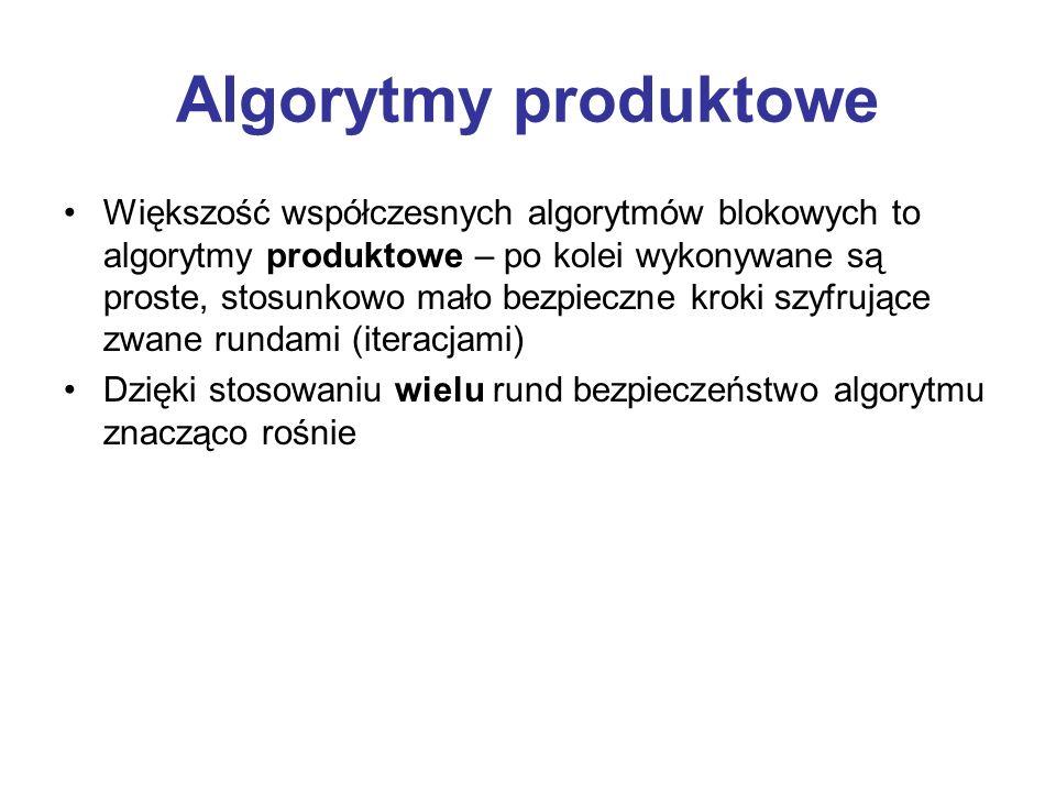 Algorytmy produktowe