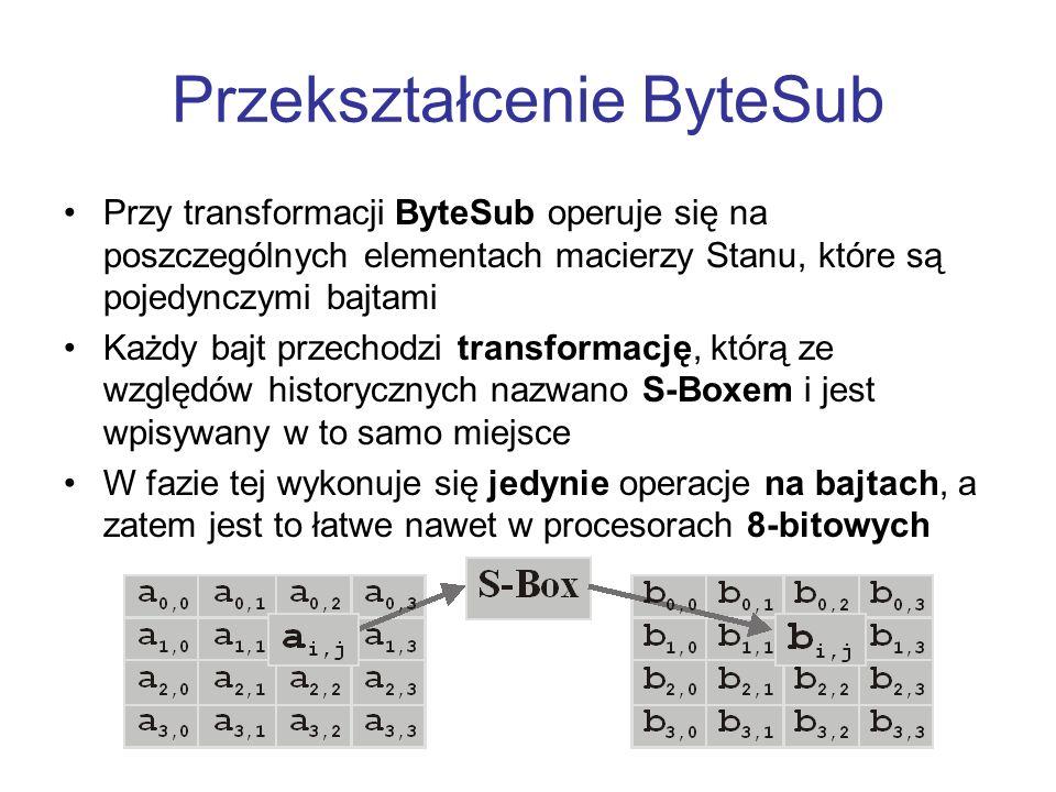 Przekształcenie ByteSub