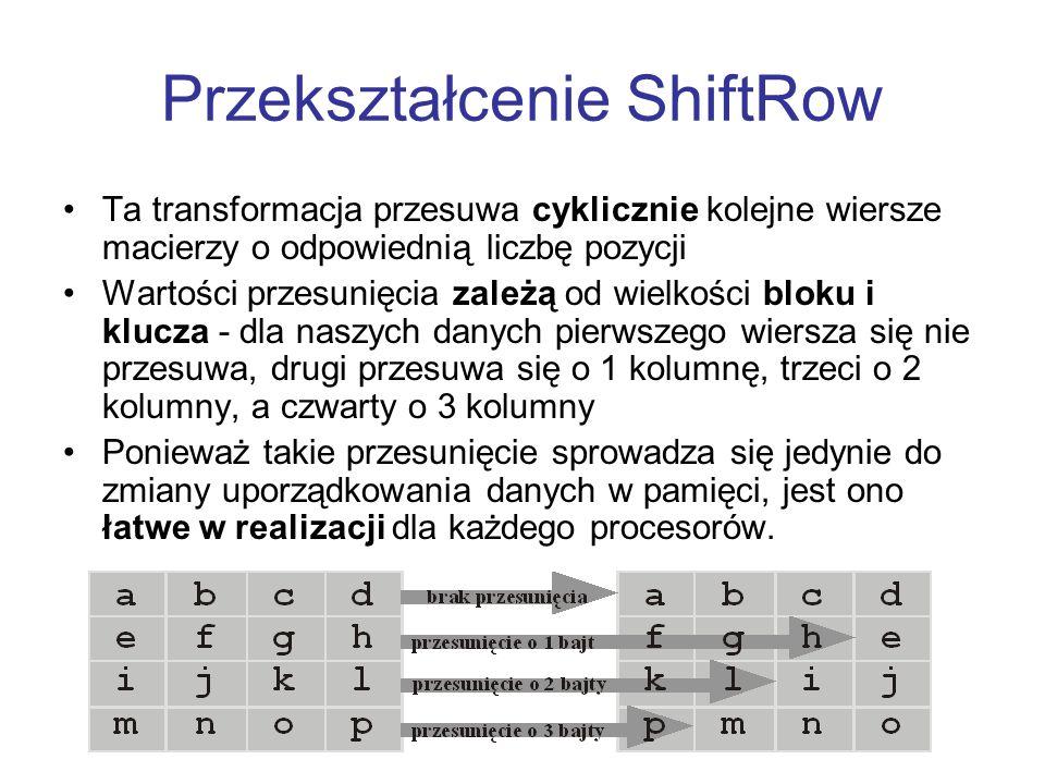 Przekształcenie ShiftRow