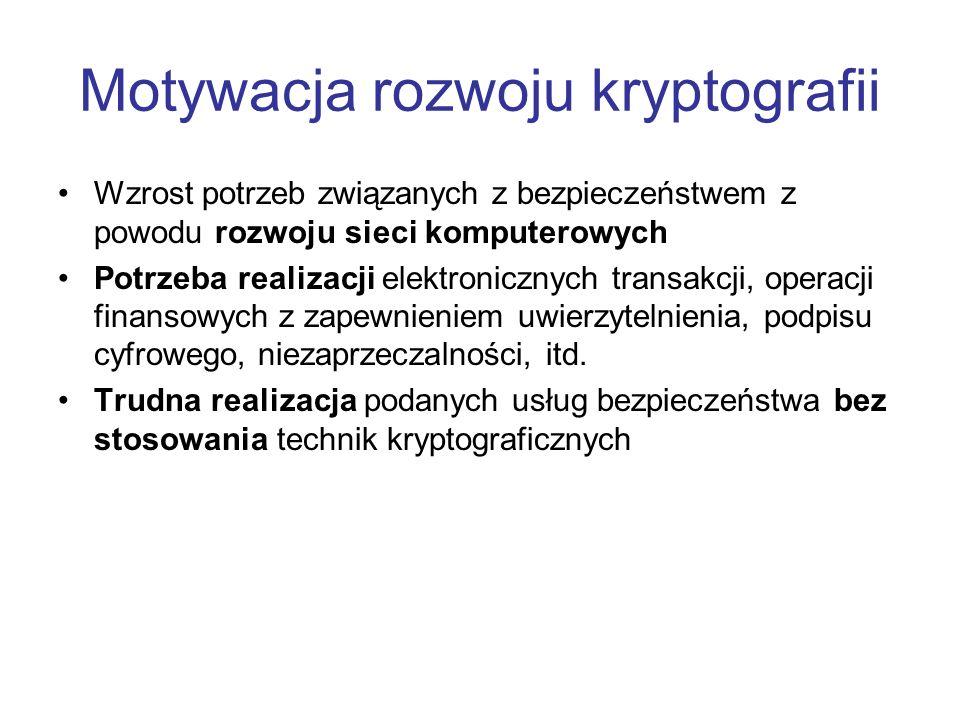 Motywacja rozwoju kryptografii
