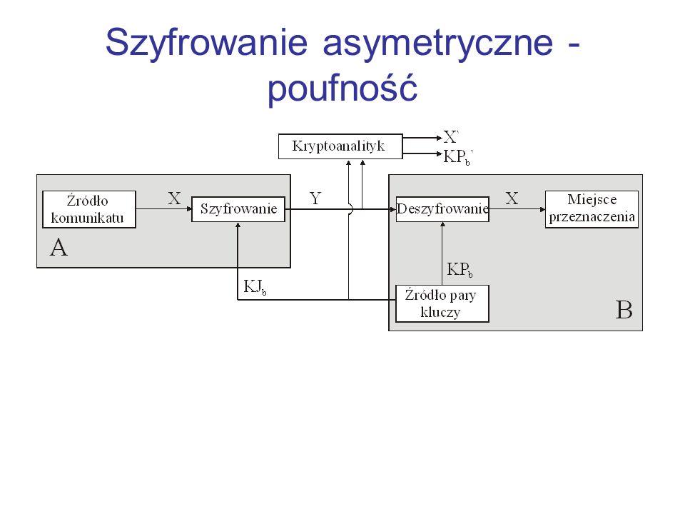 Szyfrowanie asymetryczne - poufność