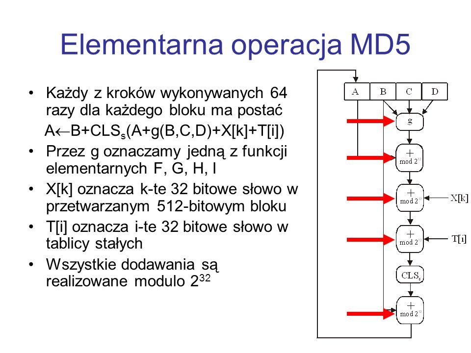 Elementarna operacja MD5