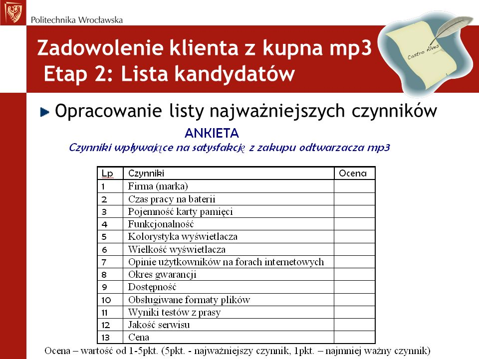 Zadowolenie klienta z kupna mp3 Etap 2: Lista kandydatów