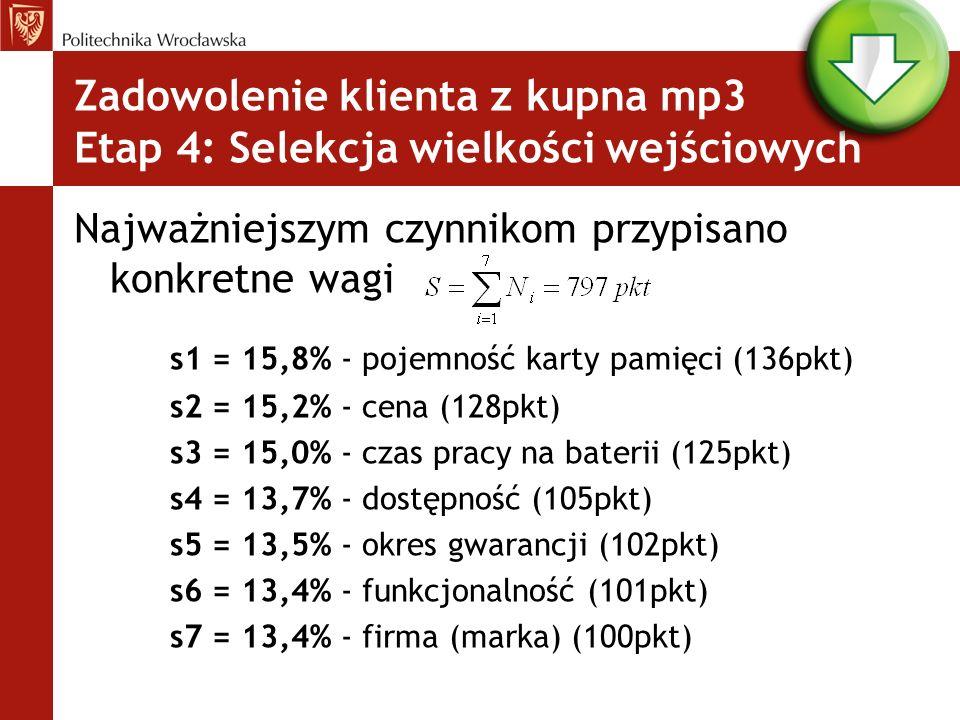 Zadowolenie klienta z kupna mp3 Etap 4: Selekcja wielkości wejściowych