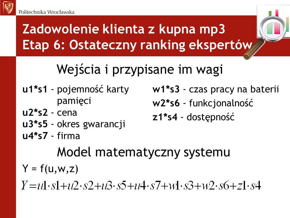 Zadowolenie klienta z kupna mp3 Etap 6: Ostateczny ranking ekspertów