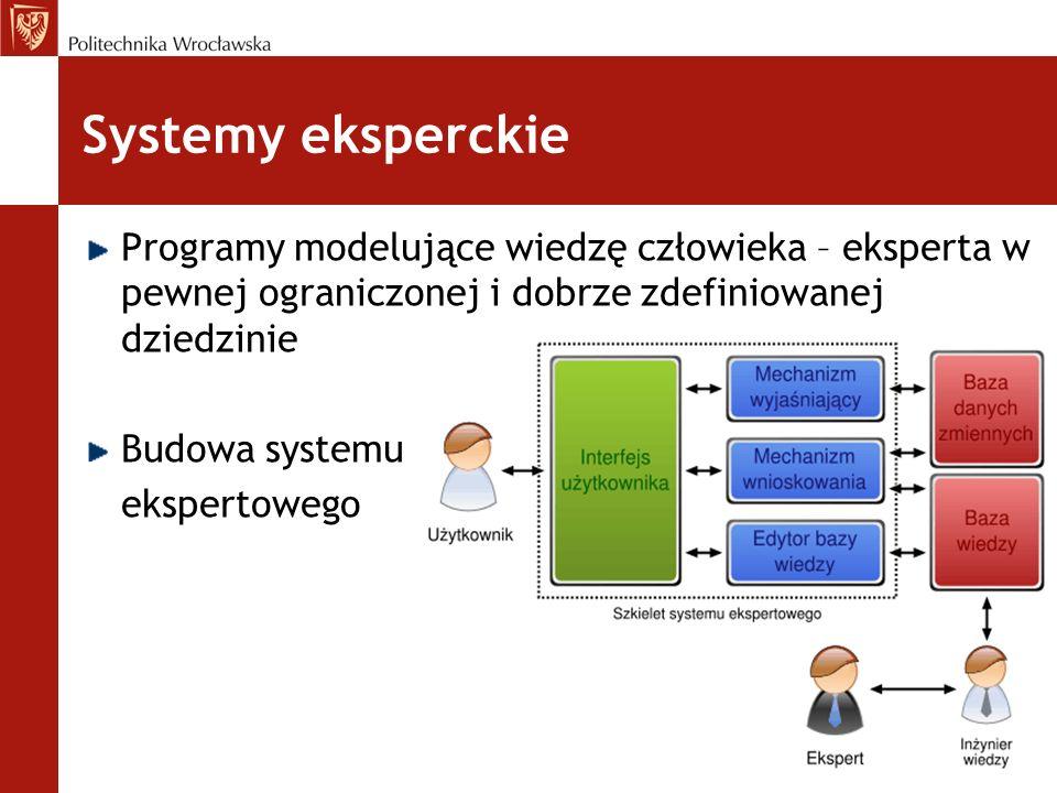 Systemy eksperckie Programy modelujące wiedzę człowieka – eksperta w pewnej ograniczonej i dobrze zdefiniowanej dziedzinie.