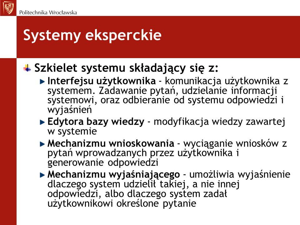 Systemy eksperckie Szkielet systemu składający się z: