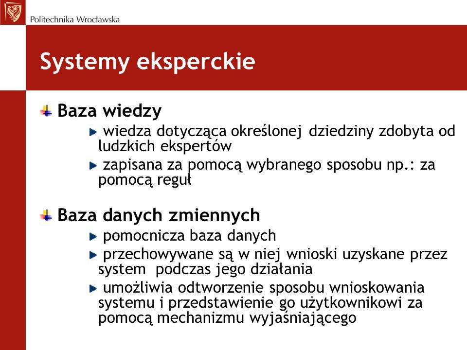 Systemy eksperckie Baza wiedzy Baza danych zmiennych