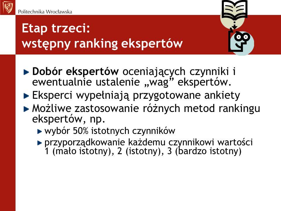 Etap trzeci: wstępny ranking ekspertów