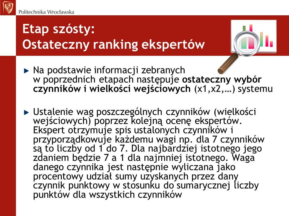 Etap szósty: Ostateczny ranking ekspertów