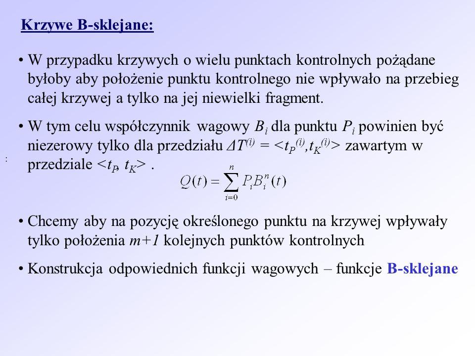 Konstrukcja odpowiednich funkcji wagowych – funkcje B-sklejane