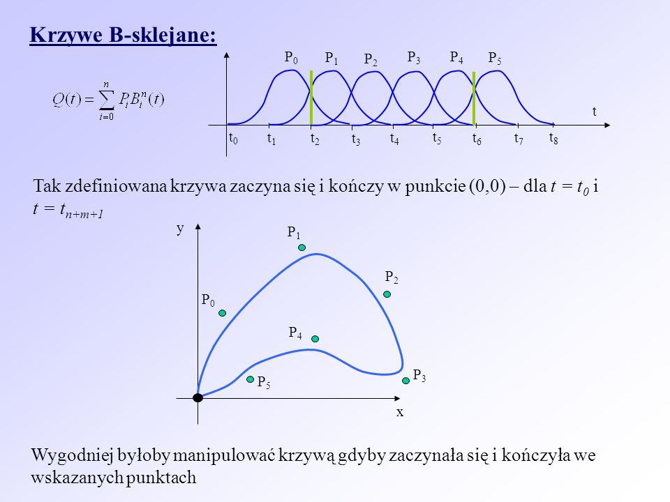 Krzywe B-sklejane: P0. P1. P2. P3. P4. P5. t. t0. t1. t2. t3. t4. t5. t6. t7. t8.