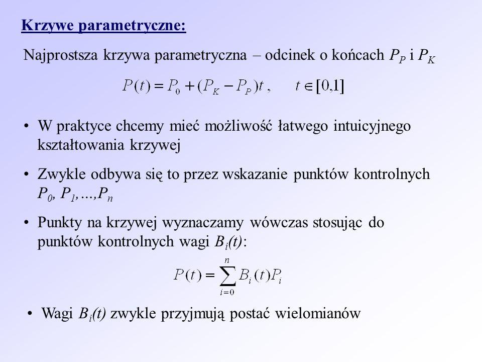 Krzywe parametryczne: