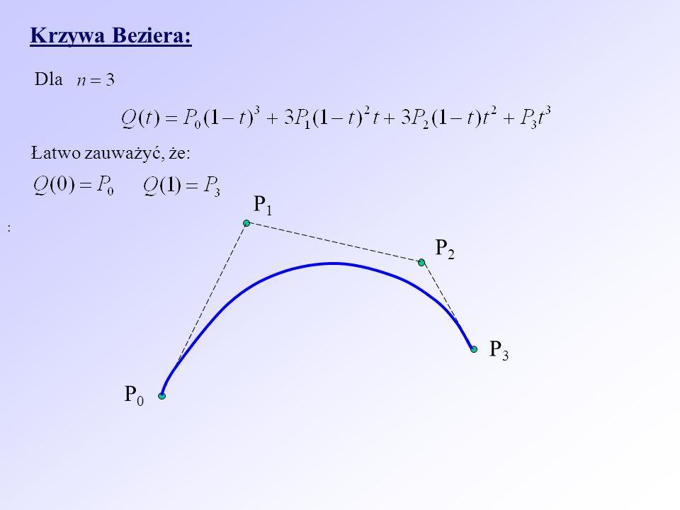 Krzywa Beziera: Dla Łatwo zauważyć, że: P1 : P2 P3 P0