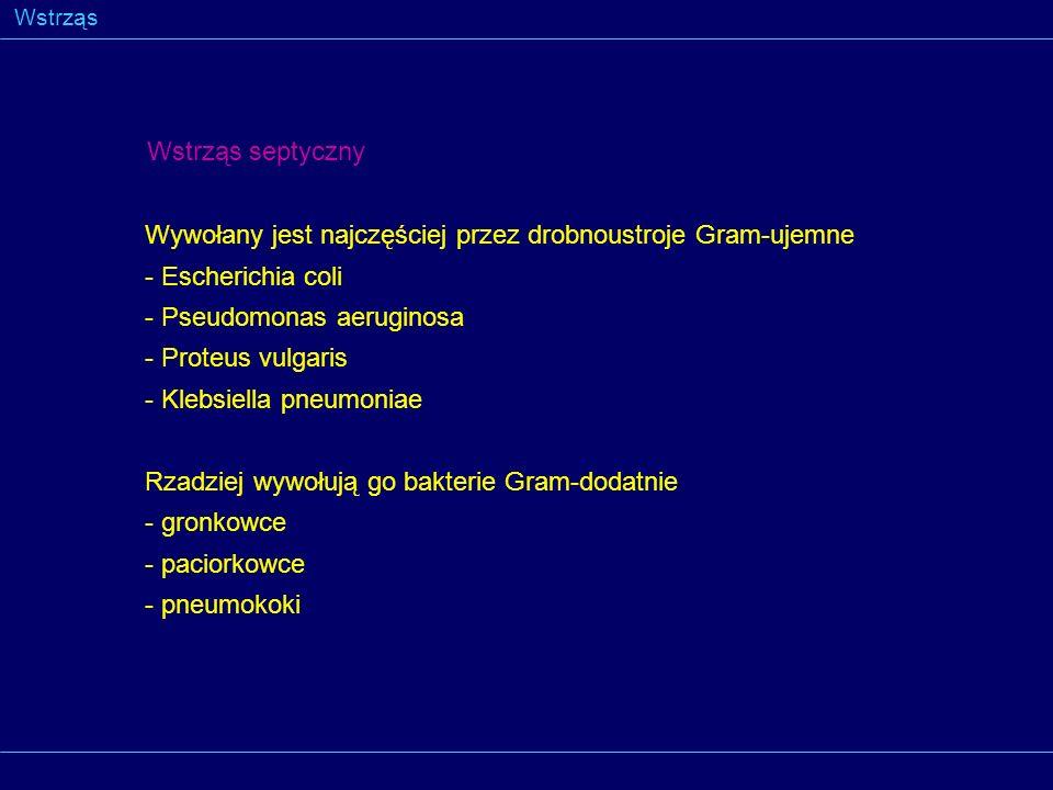 Wywołany jest najczęściej przez drobnoustroje Gram-ujemne