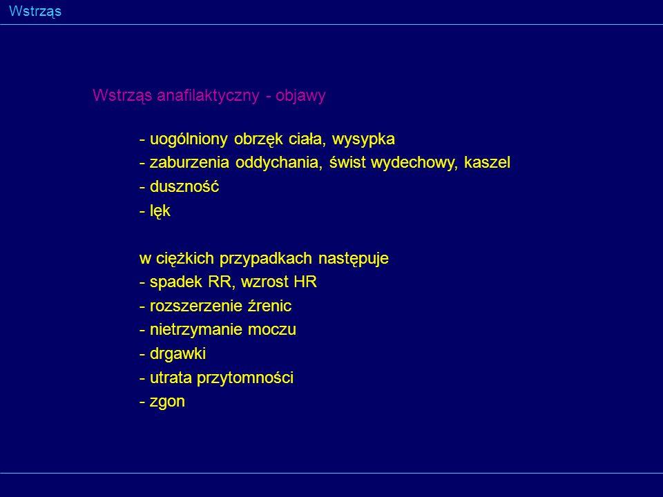 Wstrząs anafilaktyczny - objawy