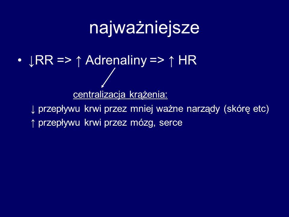 najważniejsze ↓RR => ↑ Adrenaliny => ↑ HR