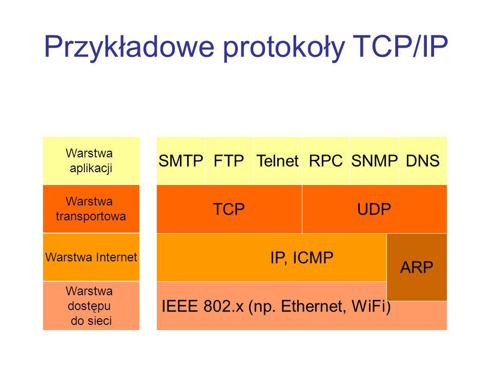 Przykładowe protokoły TCP/IP