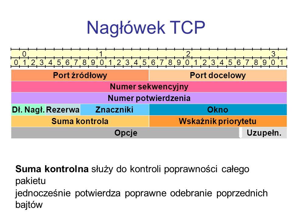 Nagłówek TCP 0 1 2 3.