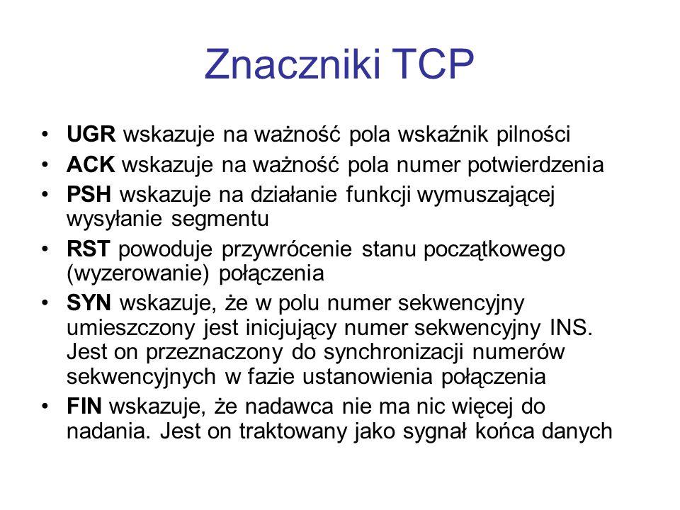 Znaczniki TCP UGR wskazuje na ważność pola wskaźnik pilności
