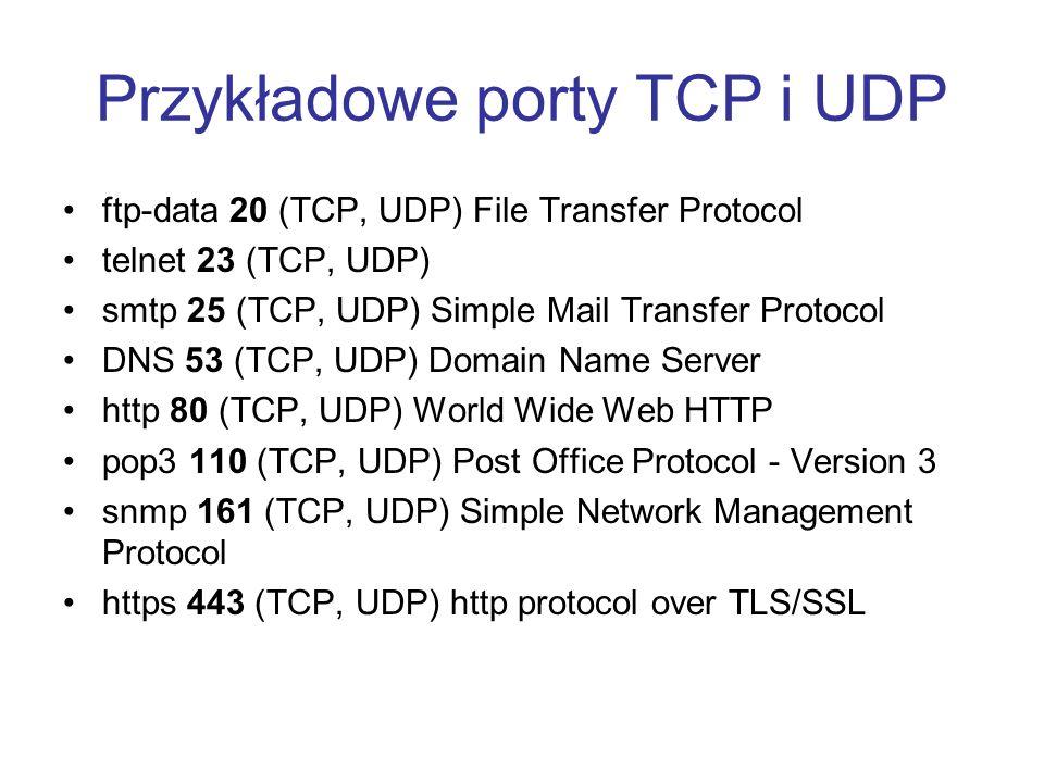 Przykładowe porty TCP i UDP