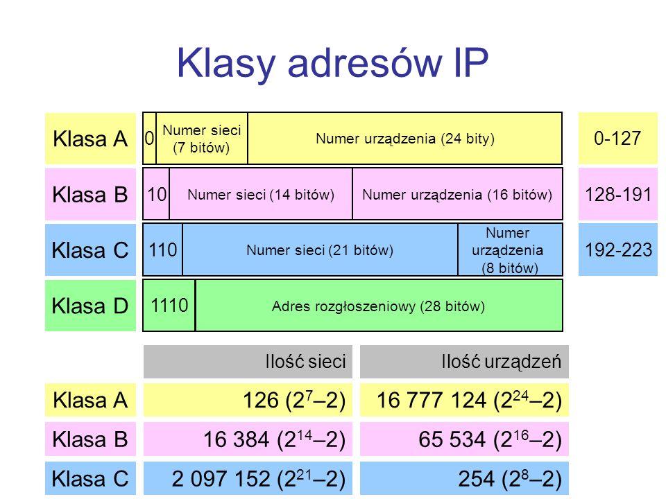 Klasy adresów IP Klasa A Klasa B Klasa C Klasa D Klasa A 126 (27–2)