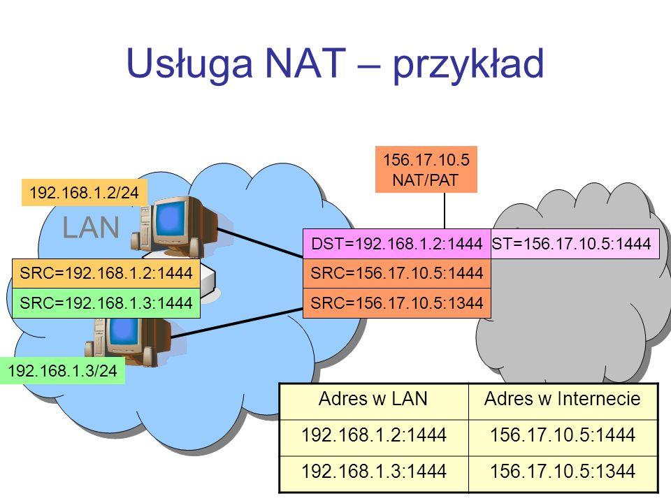 Usługa NAT – przykład LAN Internet Adres w LAN Adres w Internecie