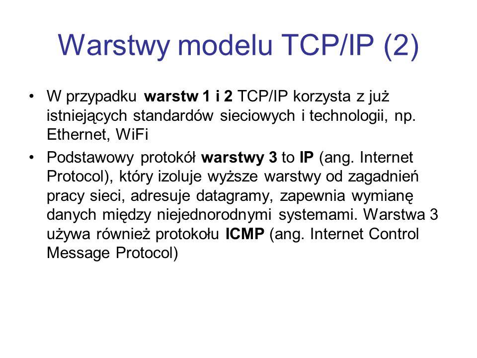 Warstwy modelu TCP/IP (2)