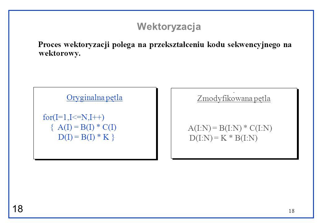 Wektoryzacja Proces wektoryzacji polega na przekształceniu kodu sekwencyjnego na wektorowy. Oryginalna pętla.