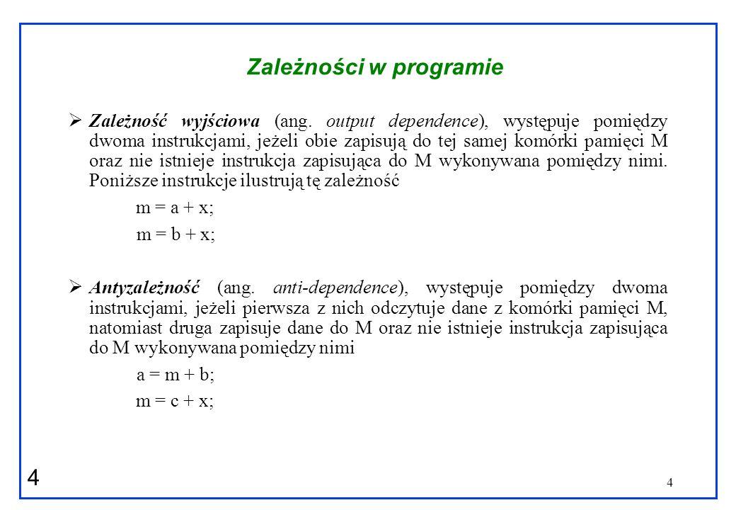 Zależności w programie