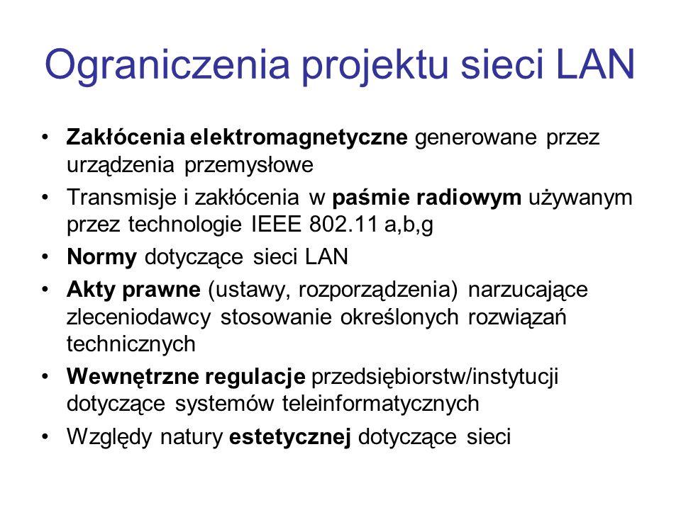 Ograniczenia projektu sieci LAN