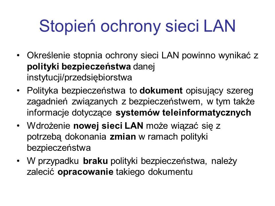 Stopień ochrony sieci LAN