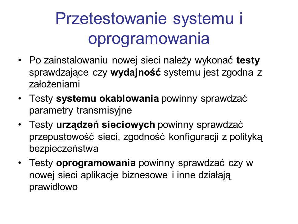 Przetestowanie systemu i oprogramowania