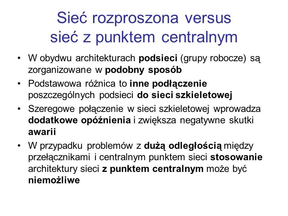 Sieć rozproszona versus sieć z punktem centralnym